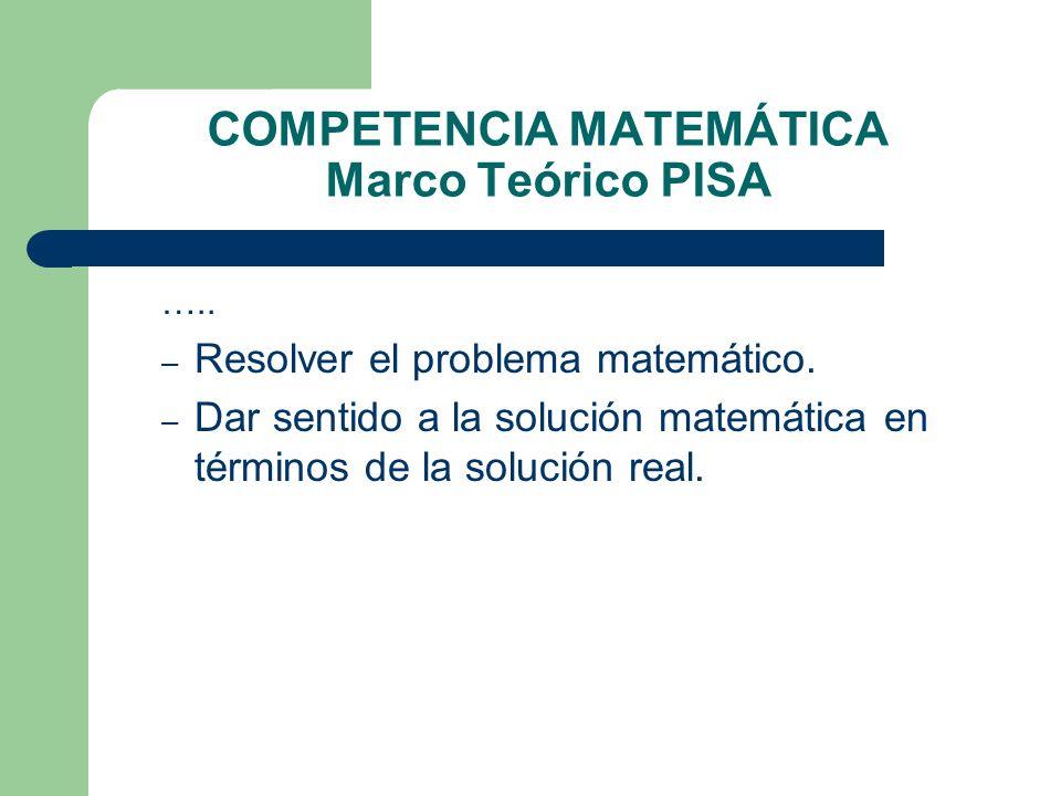COMPETENCIA MATEMÁTICA Marco Teórico PISA ….. – Resolver el problema matemático. – Dar sentido a la solución matemática en términos de la solución rea