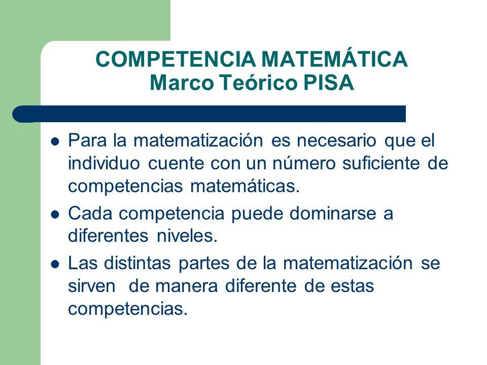 COMPETENCIA MATEMÁTICA Marco Teórico PISA Para la matematización es necesario que el individuo cuente con un número suficiente de competencias matemát