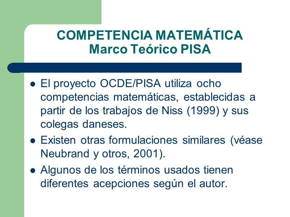 COMPETENCIA MATEMÁTICA Marco Teórico PISA El proyecto OCDE/PISA utiliza ocho competencias matemáticas, establecidas a partir de los trabajos de Niss (
