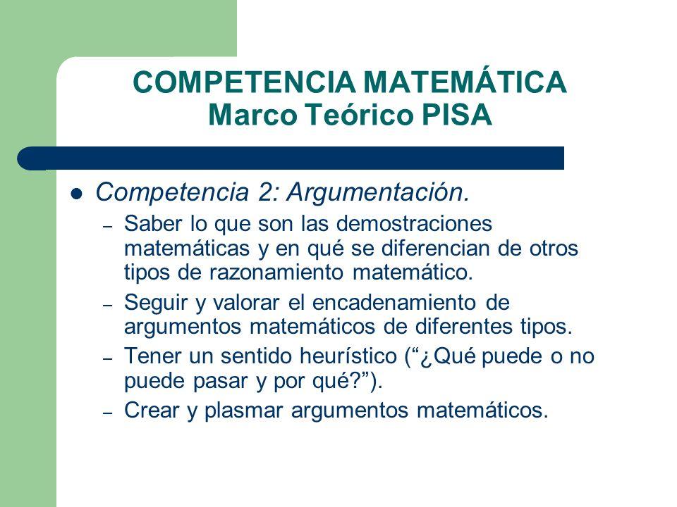 COMPETENCIA MATEMÁTICA Marco Teórico PISA Competencia 2: Argumentación. – Saber lo que son las demostraciones matemáticas y en qué se diferencian de o