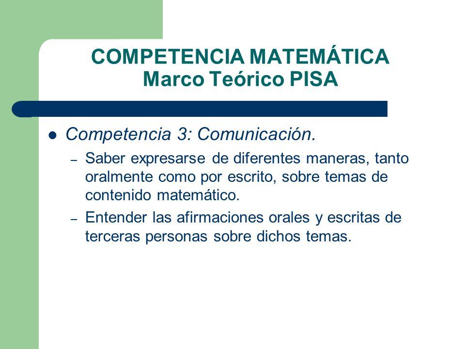 COMPETENCIA MATEMÁTICA Marco Teórico PISA Competencia 3: Comunicación. – Saber expresarse de diferentes maneras, tanto oralmente como por escrito, sob