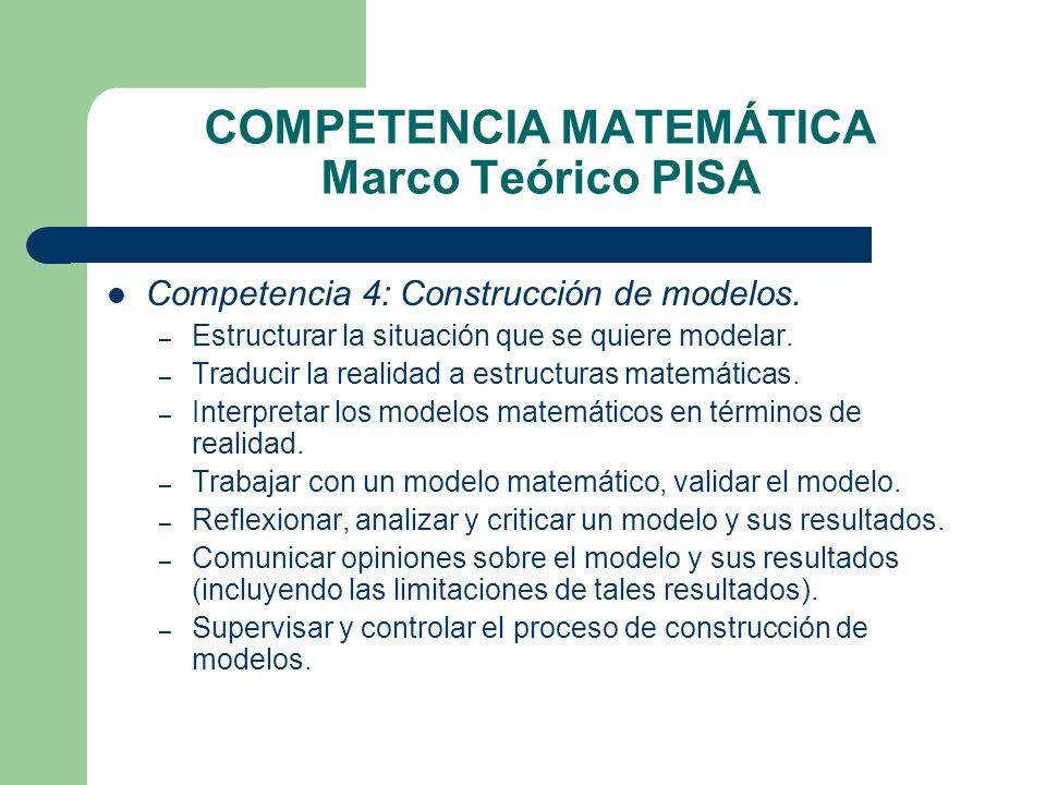COMPETENCIA MATEMÁTICA Marco Teórico PISA Competencia 4: Construcción de modelos. – Estructurar la situación que se quiere modelar. – Traducir la real