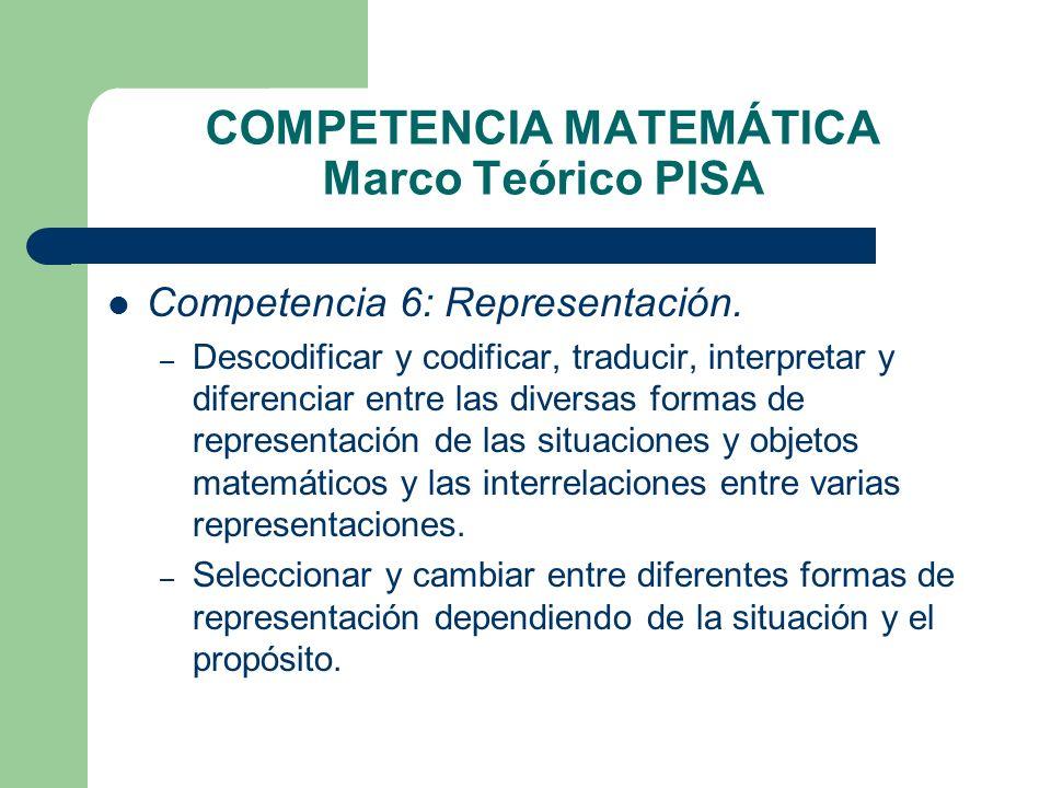 COMPETENCIA MATEMÁTICA Marco Teórico PISA Competencia 6: Representación. – Descodificar y codificar, traducir, interpretar y diferenciar entre las div