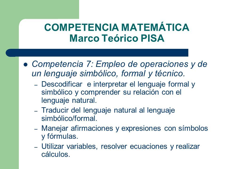 COMPETENCIA MATEMÁTICA Marco Teórico PISA Competencia 7: Empleo de operaciones y de un lenguaje simbólico, formal y técnico. – Descodificar e interpre