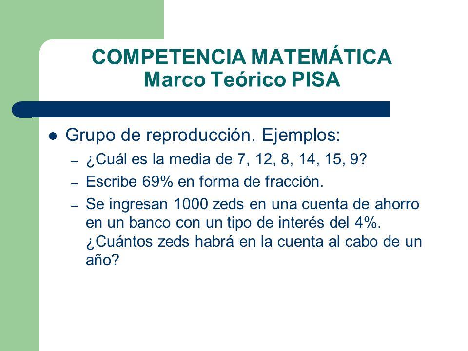 COMPETENCIA MATEMÁTICA Marco Teórico PISA Grupo de reproducción. Ejemplos: – ¿Cuál es la media de 7, 12, 8, 14, 15, 9? – Escribe 69% en forma de fracc