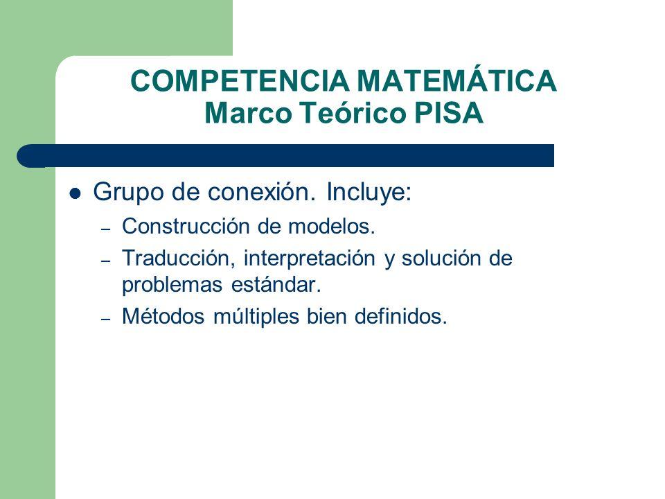 COMPETENCIA MATEMÁTICA Marco Teórico PISA Grupo de conexión. Incluye: – Construcción de modelos. – Traducción, interpretación y solución de problemas