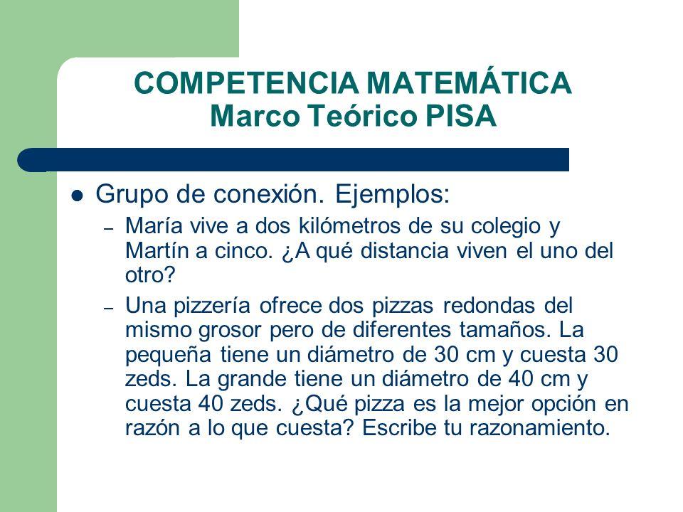 COMPETENCIA MATEMÁTICA Marco Teórico PISA Grupo de conexión. Ejemplos: – María vive a dos kilómetros de su colegio y Martín a cinco. ¿A qué distancia