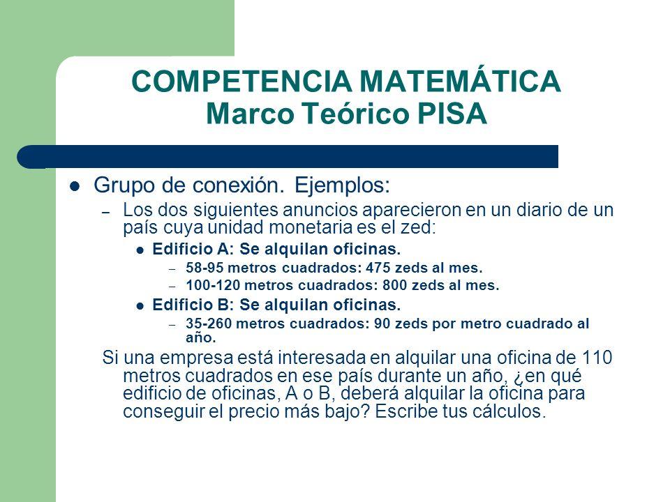 COMPETENCIA MATEMÁTICA Marco Teórico PISA Grupo de conexión. Ejemplos: – Los dos siguientes anuncios aparecieron en un diario de un país cuya unidad m