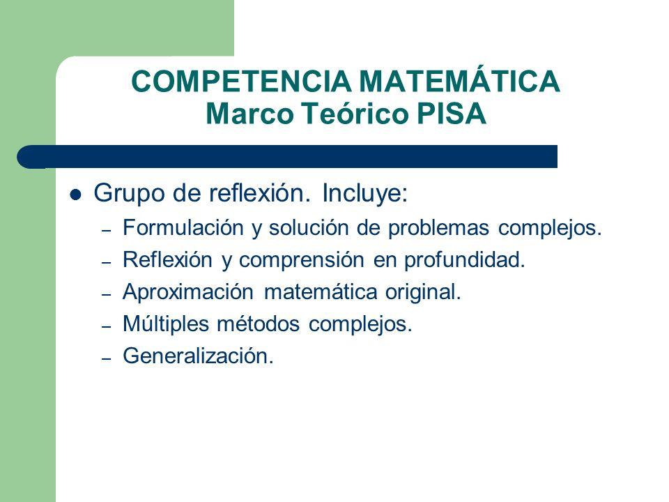 COMPETENCIA MATEMÁTICA Marco Teórico PISA Grupo de reflexión. Incluye: – Formulación y solución de problemas complejos. – Reflexión y comprensión en p