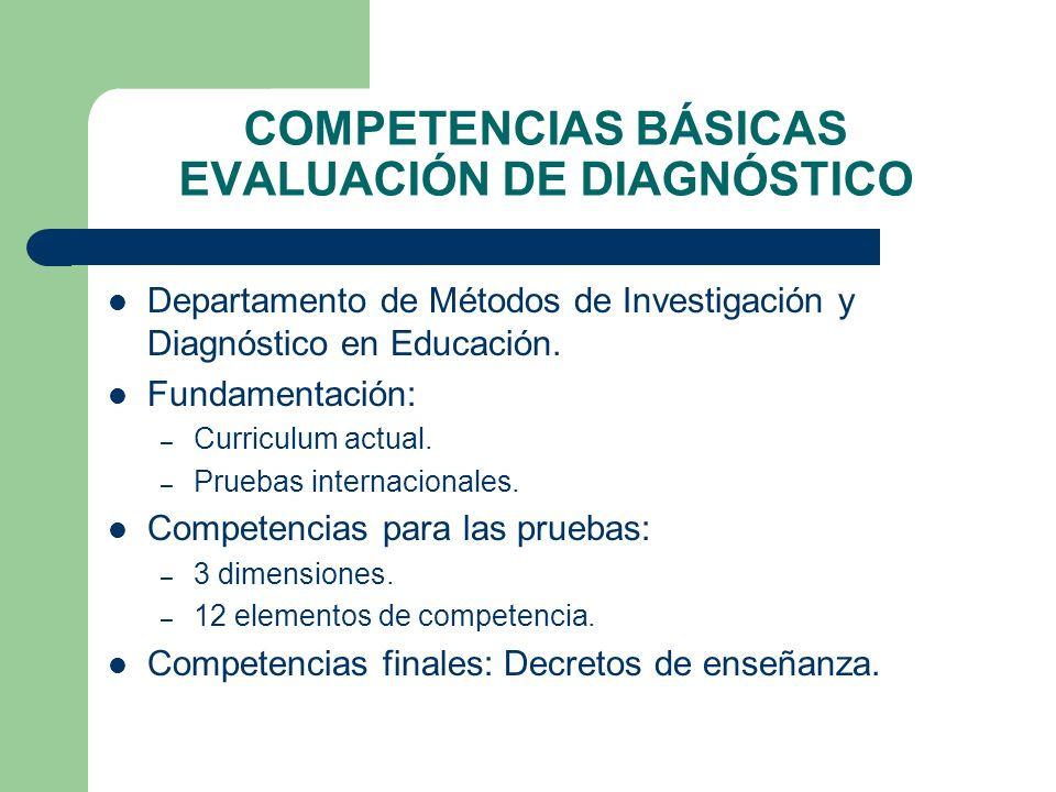 COMPETENCIAS BÁSICAS EVALUACIÓN DE DIAGNÓSTICO Departamento de Métodos de Investigación y Diagnóstico en Educación. Fundamentación: – Curriculum actua