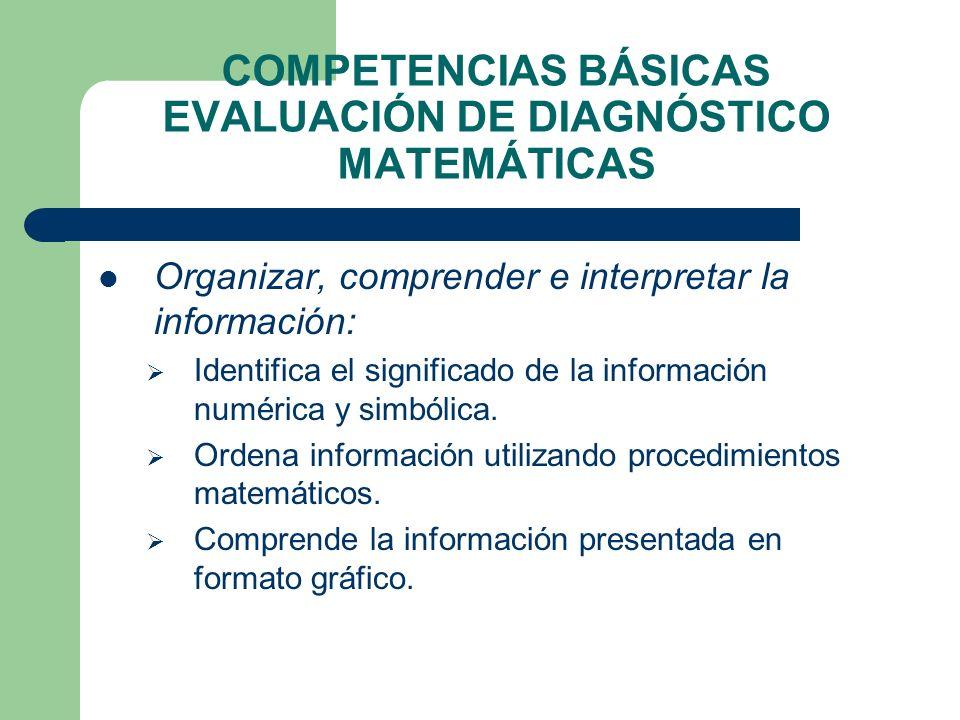COMPETENCIAS BÁSICAS EVALUACIÓN DE DIAGNÓSTICO MATEMÁTICAS Organizar, comprender e interpretar la información: Identifica el significado de la informa