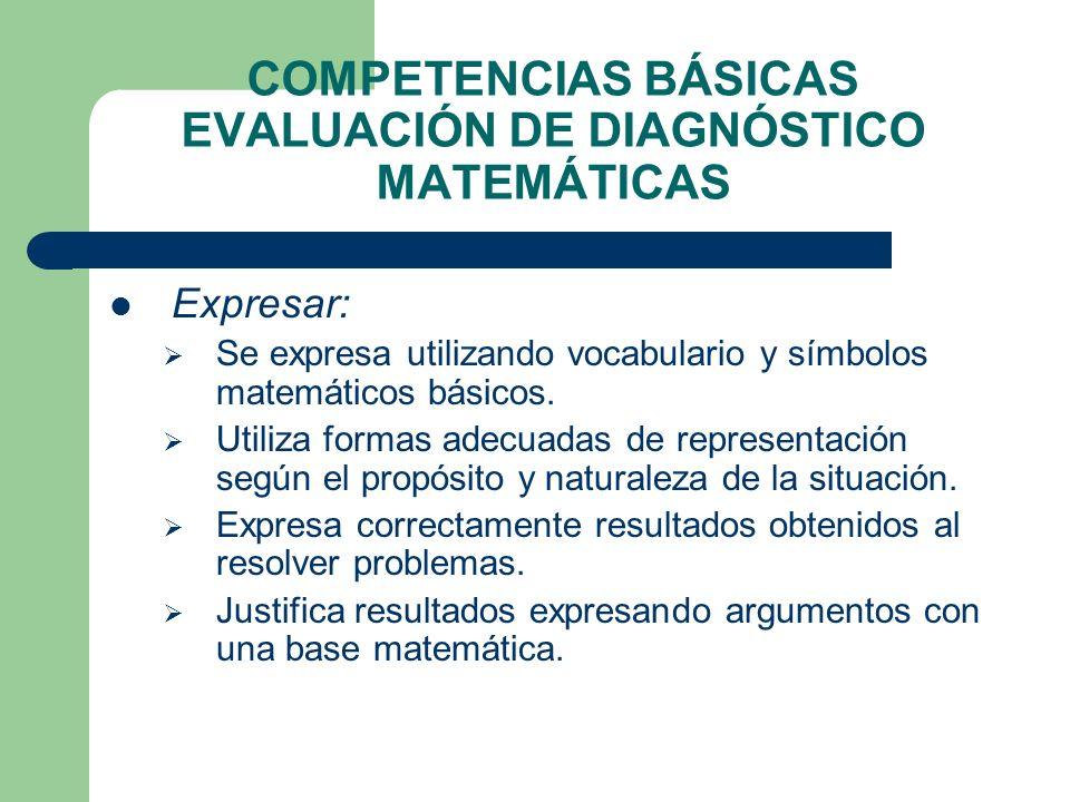 COMPETENCIAS BÁSICAS EVALUACIÓN DE DIAGNÓSTICO MATEMÁTICAS Expresar: Se expresa utilizando vocabulario y símbolos matemáticos básicos. Utiliza formas