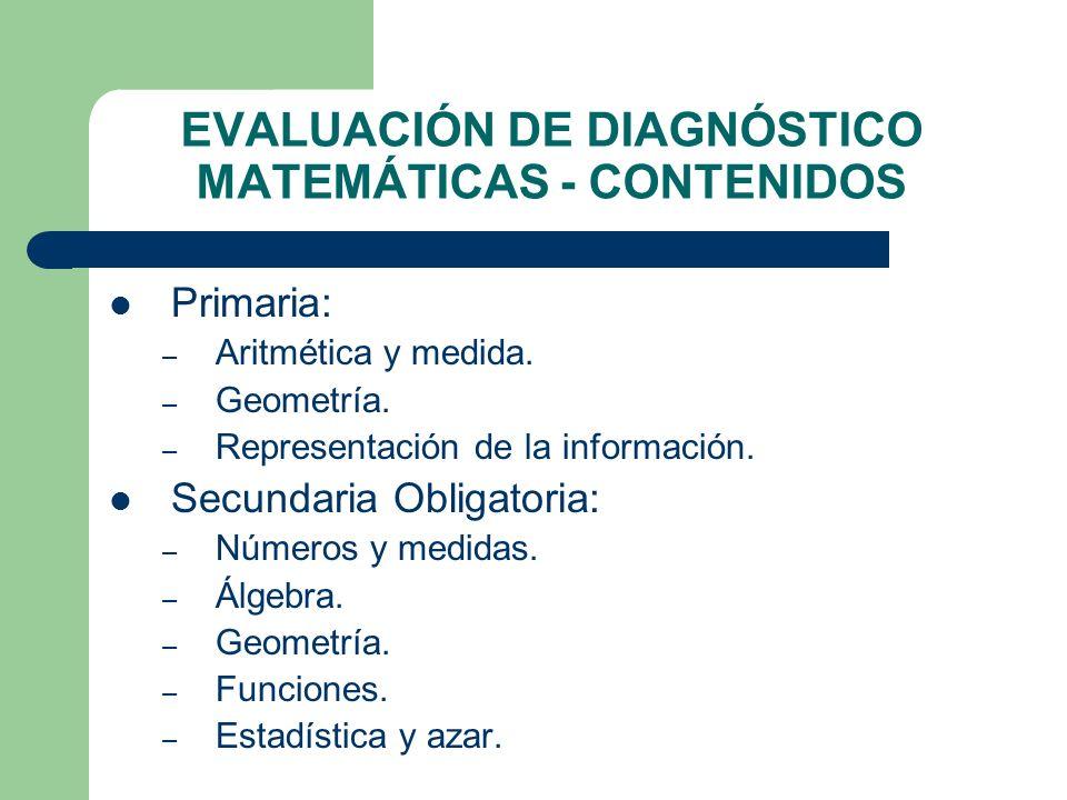 EVALUACIÓN DE DIAGNÓSTICO MATEMÁTICAS - CONTENIDOS Primaria: – Aritmética y medida. – Geometría. – Representación de la información. Secundaria Obliga