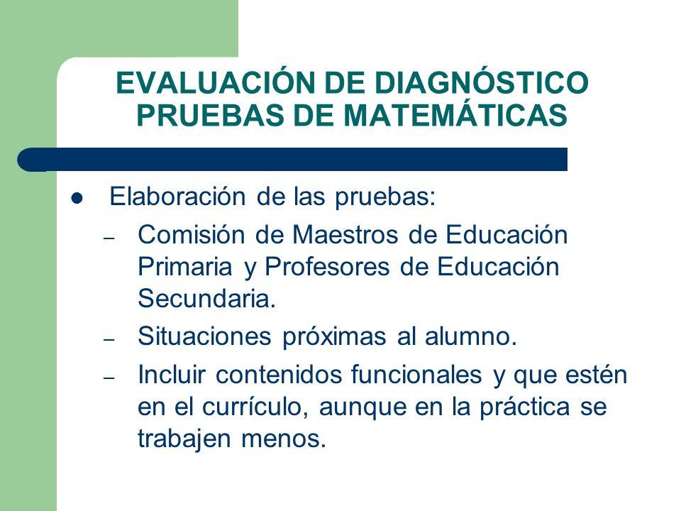 EVALUACIÓN DE DIAGNÓSTICO PRUEBAS DE MATEMÁTICAS Elaboración de las pruebas: – Comisión de Maestros de Educación Primaria y Profesores de Educación Se