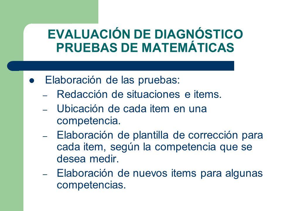 EVALUACIÓN DE DIAGNÓSTICO PRUEBAS DE MATEMÁTICAS Elaboración de las pruebas: – Redacción de situaciones e items. – Ubicación de cada item en una compe