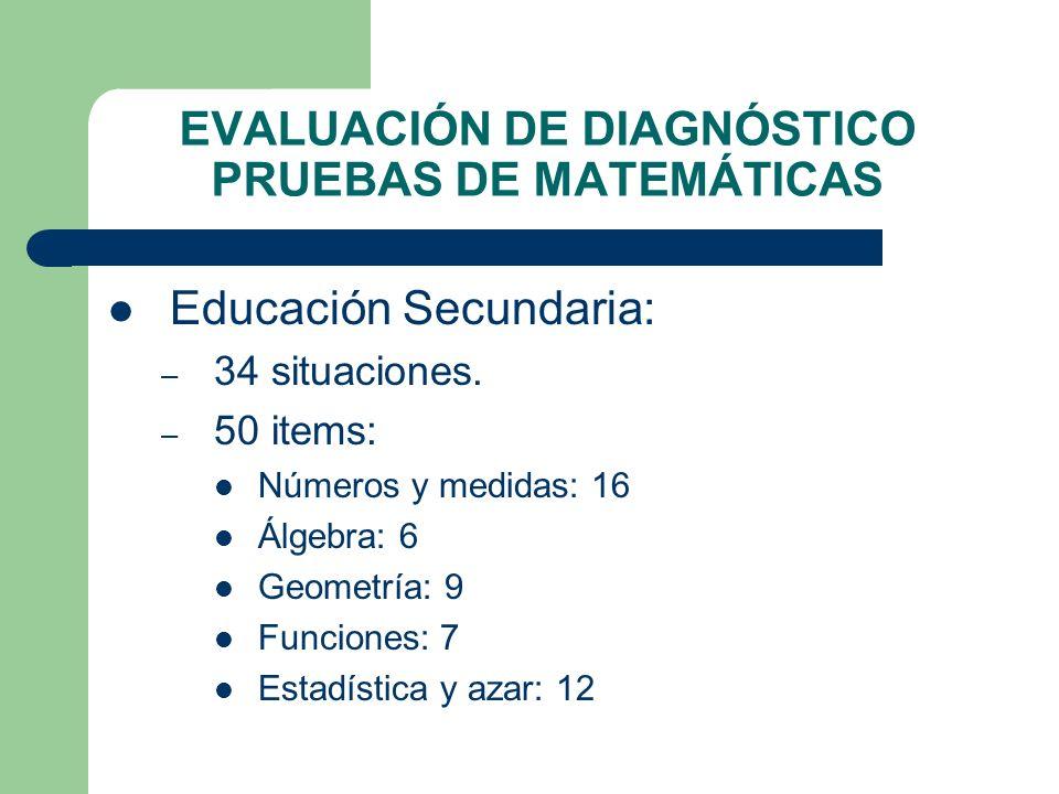 EVALUACIÓN DE DIAGNÓSTICO PRUEBAS DE MATEMÁTICAS Educación Secundaria: – 34 situaciones. – 50 items: Números y medidas: 16 Álgebra: 6 Geometría: 9 Fun