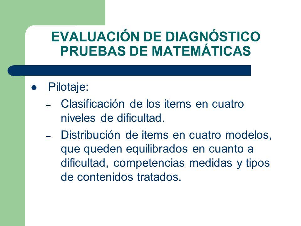 EVALUACIÓN DE DIAGNÓSTICO PRUEBAS DE MATEMÁTICAS Pilotaje: – Clasificación de los items en cuatro niveles de dificultad. – Distribución de items en cu