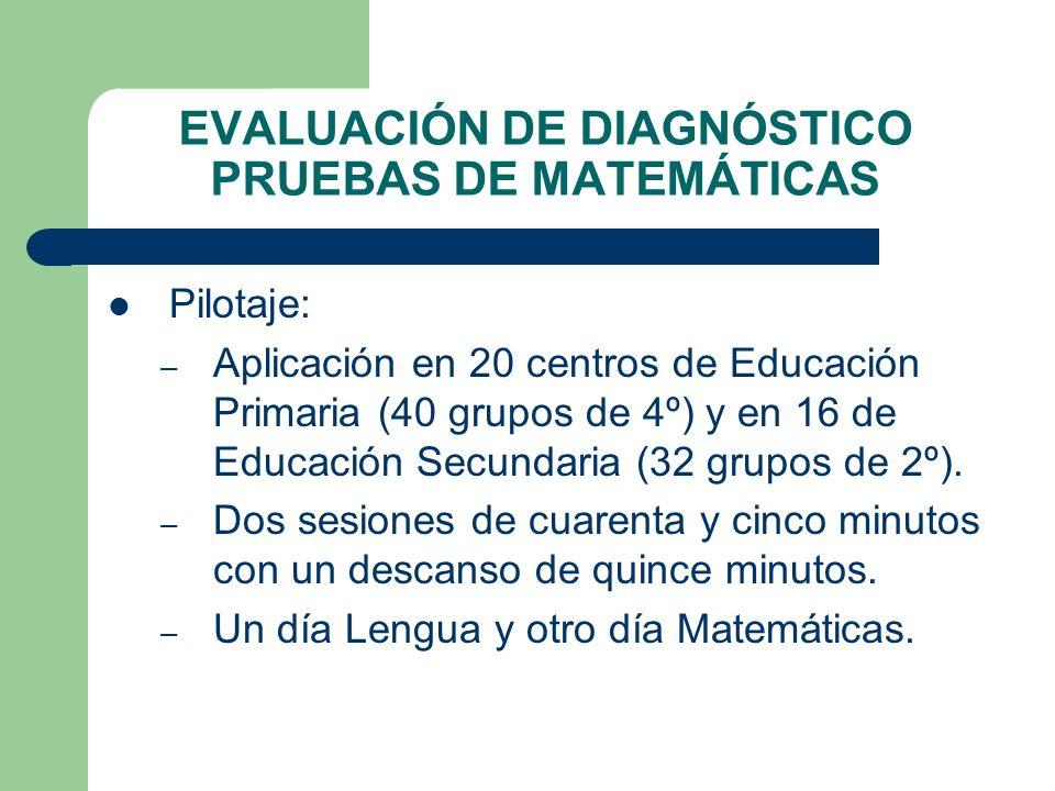 EVALUACIÓN DE DIAGNÓSTICO PRUEBAS DE MATEMÁTICAS Pilotaje: – Aplicación en 20 centros de Educación Primaria (40 grupos de 4º) y en 16 de Educación Sec