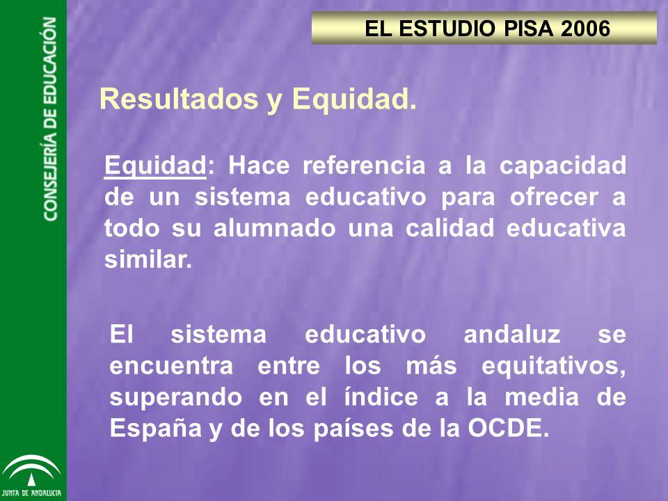 Resultados y Equidad.