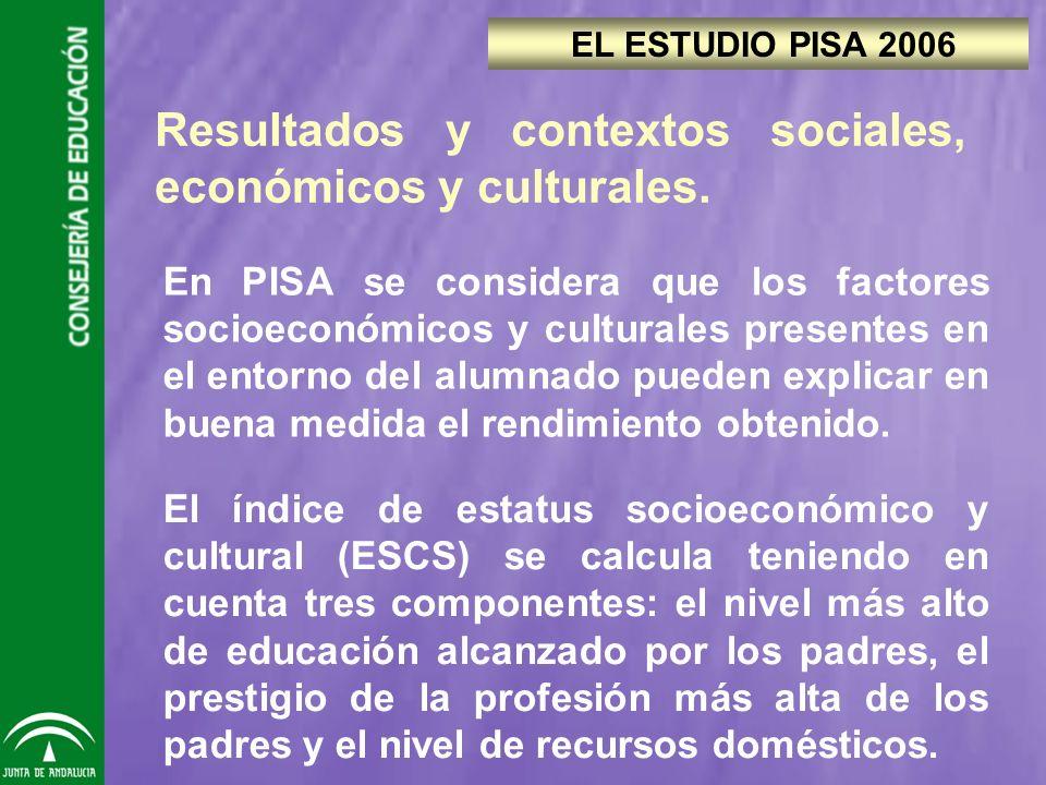 Resultados y contextos sociales, económicos y culturales.