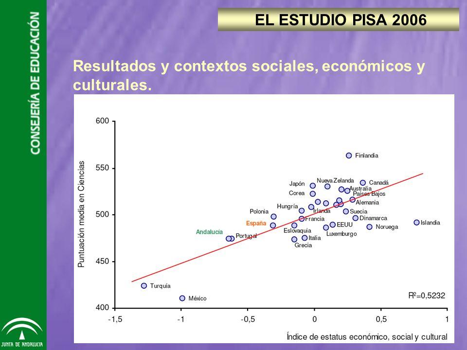 Resultados y contextos sociales, económicos y culturales. EL ESTUDIO PISA 2006