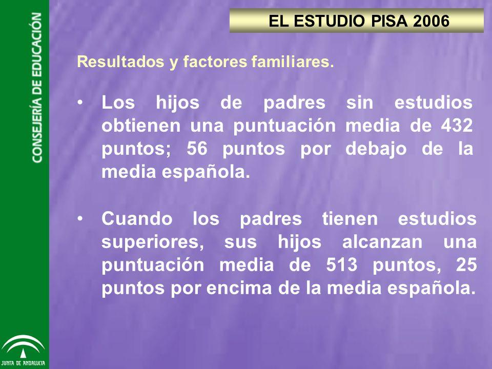Resultados y factores familiares.