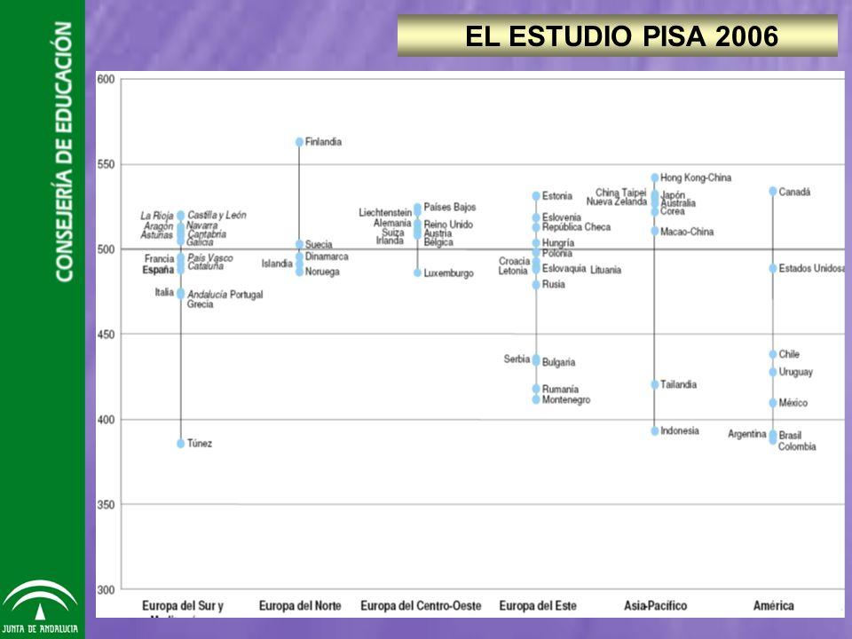 EL ESTUDIO PISA 2006