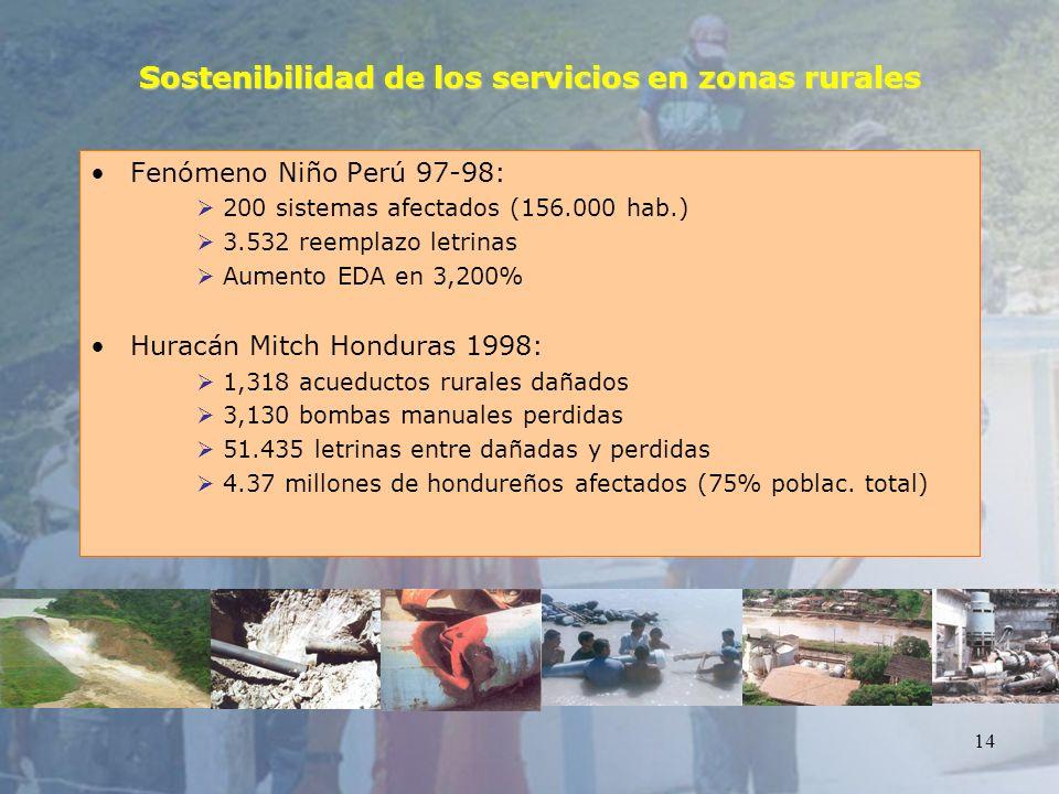 14 Sostenibilidad de los servicios en zonas rurales Fenómeno Niño Perú 97-98: 200 sistemas afectados (156.000 hab.) 3.532 reemplazo letrinas Aumento E
