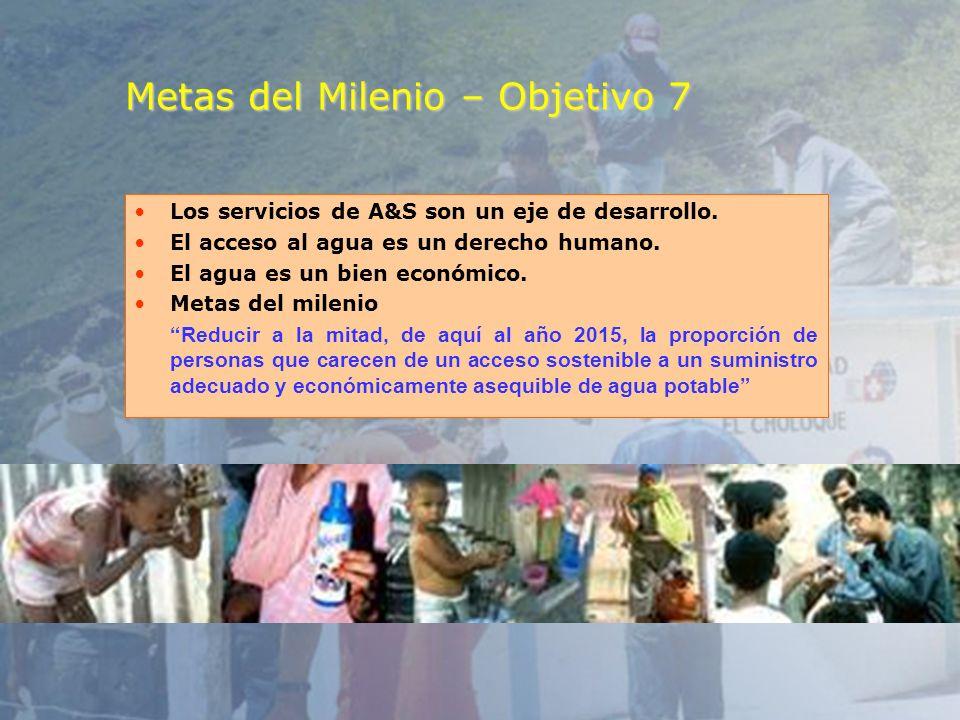 14 Sostenibilidad de los servicios en zonas rurales Fenómeno Niño Perú 97-98: 200 sistemas afectados (156.000 hab.) 3.532 reemplazo letrinas Aumento EDA en 3,200% Huracán Mitch Honduras 1998: 1,318 acueductos rurales dañados 3,130 bombas manuales perdidas 51.435 letrinas entre dañadas y perdidas 4.37 millones de hondureños afectados (75% poblac.