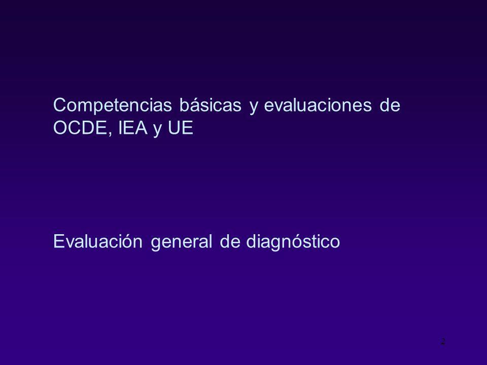 33 Rendir cuentas para mejorar la educación española Publicidad de los resultados y rendición de cuentas ante el Parlamento: Evaluaciones generales de diagnóstico Evaluaciones nacionales e internacionales.
