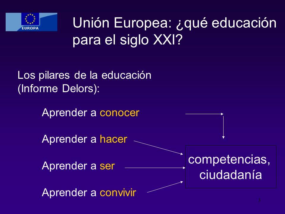 4 Competencias básicas/ LOE: aprender, participar, evaluar Autonomía/ participación Currículo Evaluación: OCDE, IEA, UE Diagnóstico