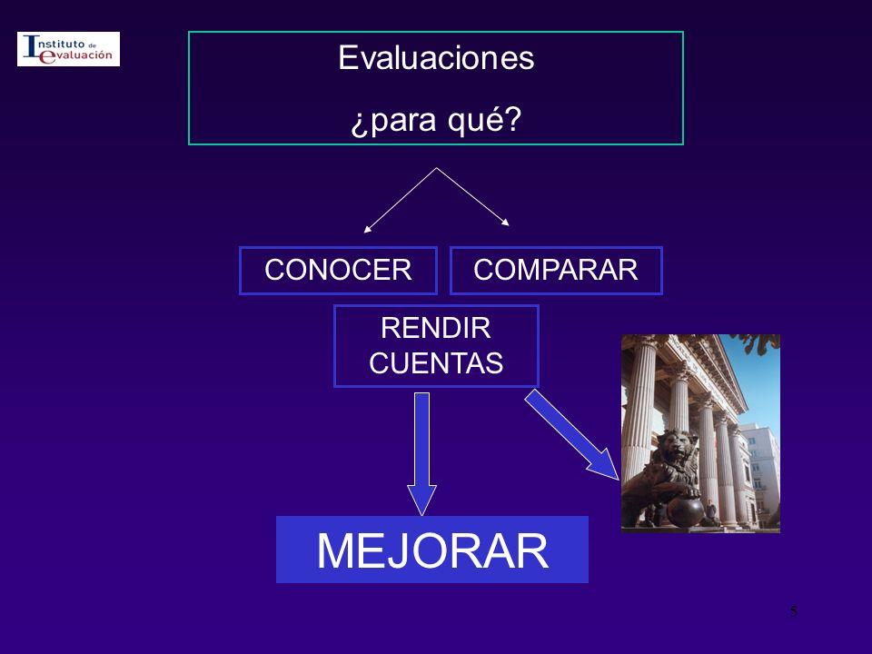 16 Indice socioeconómico y cultural (ISC) de los alumnos,.