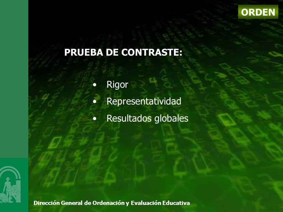 Dirección General de Ordenación y Evaluación Educativa ORDEN PRUEBA DE CONTRASTE: Rigor Representatividad Resultados globales