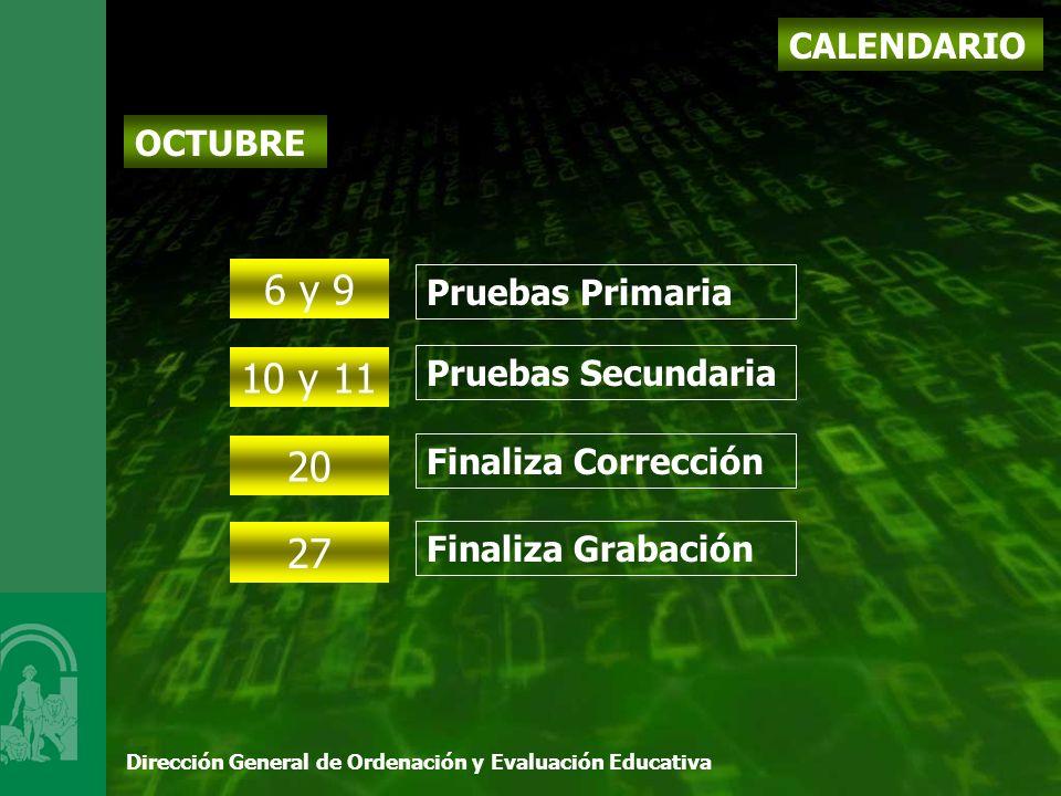 Dirección General de Ordenación y Evaluación Educativa CALENDARIO OCTUBRE 6 y 9 Pruebas Primaria 10 y 11 Pruebas Secundaria 20 27 Finaliza Corrección Finaliza Grabación