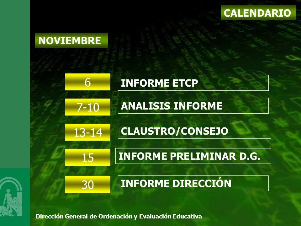 Dirección General de Ordenación y Evaluación Educativa CALENDARIO NOVIEMBRE 6 INFORME ETCP 7-10 ANALISIS INFORME 13-14 30 CLAUSTRO/CONSEJO INFORME DIRECCIÓN 15 INFORME PRELIMINAR D.G.