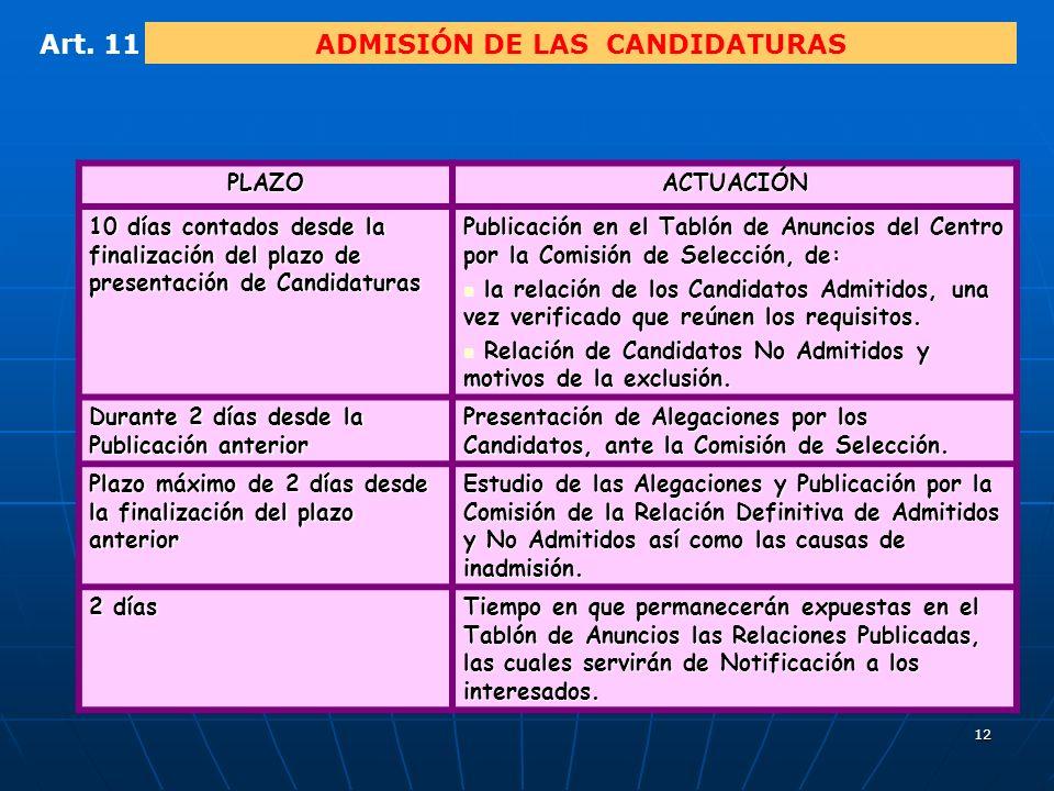11 Art. 10PRESENTACIÓN DE CANDIDATURAS Se usará el ANEXO I de esta Orden.