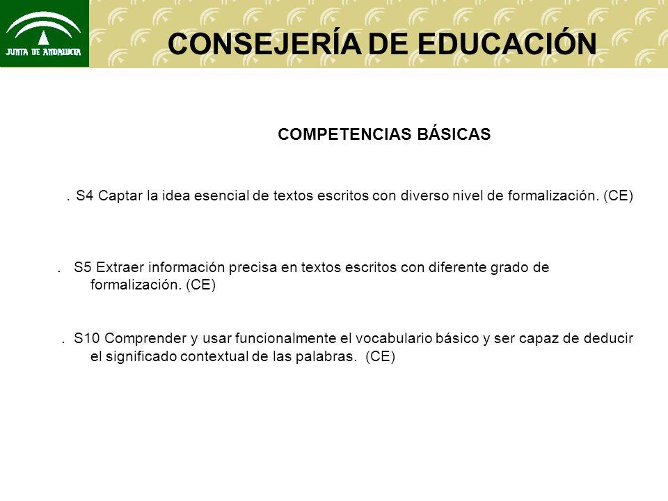 CONSEJERÍA DE EDUCACIÓN COMPETENCIAS BÁSICAS.