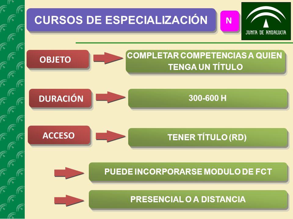 OBJETO COMPLETAR COMPETENCIAS A QUIEN TENGA UN TÍTULO N CURSOS DE ESPECIALIZACIÓN 300-600 H DURACIÓN TENER TÍTULO (RD) ACCESO PUEDE INCORPORARSE MODULO DE FCT PRESENCIAL O A DISTANCIA