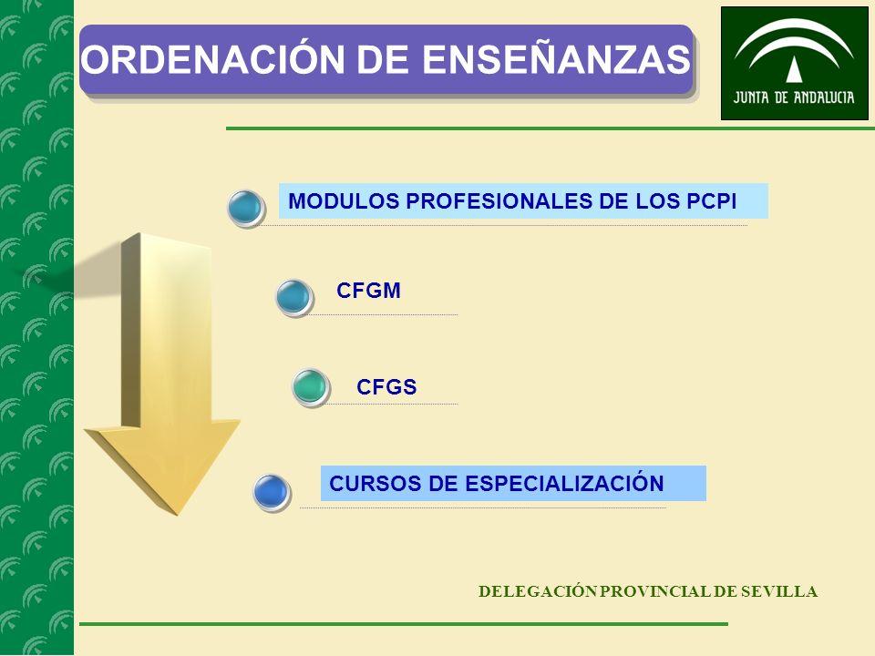 DELEGACIÓN PROVINCIAL DE SEVILLA CFGM CFGS CURSOS DE ESPECIALIZACIÓN MODULOS PROFESIONALES DE LOS PCPI ORDENACIÓN DE ENSEÑANZAS
