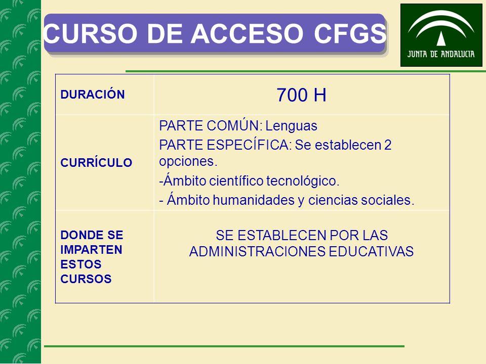 CURSO DE ACCESO CFGS DURACIÓN 700 H CURRÍCULO PARTE COMÚN: Lenguas PARTE ESPECÍFICA: Se establecen 2 opciones.