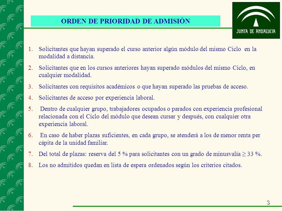3 ORDEN DE PRIORIDAD DE ADMISIÓN 1.