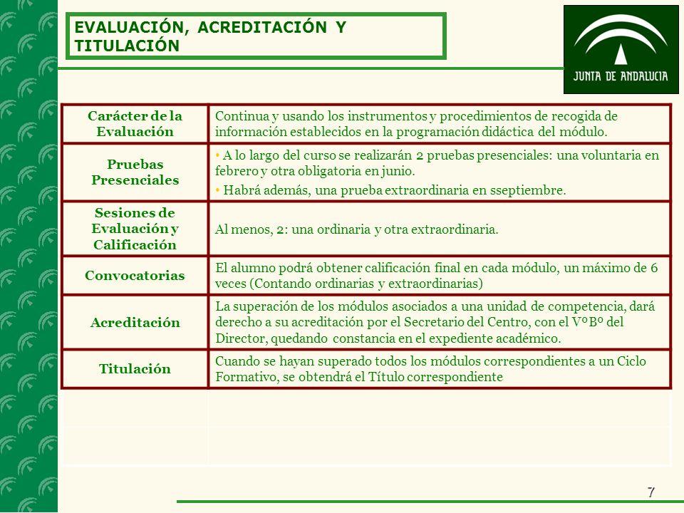 7 EVALUACIÓN, ACREDITACIÓN Y TITULACIÓN Carácter de la Evaluación Continua y usando los instrumentos y procedimientos de recogida de información establecidos en la programación didáctica del módulo.