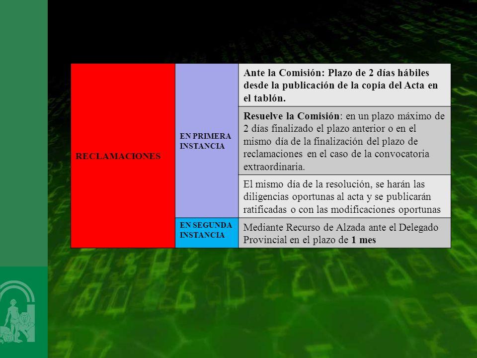 RECLAMACIONES EN PRIMERA INSTANCIA Ante la Comisión: Plazo de 2 días hábiles desde la publicación de la copia del Acta en el tablón.