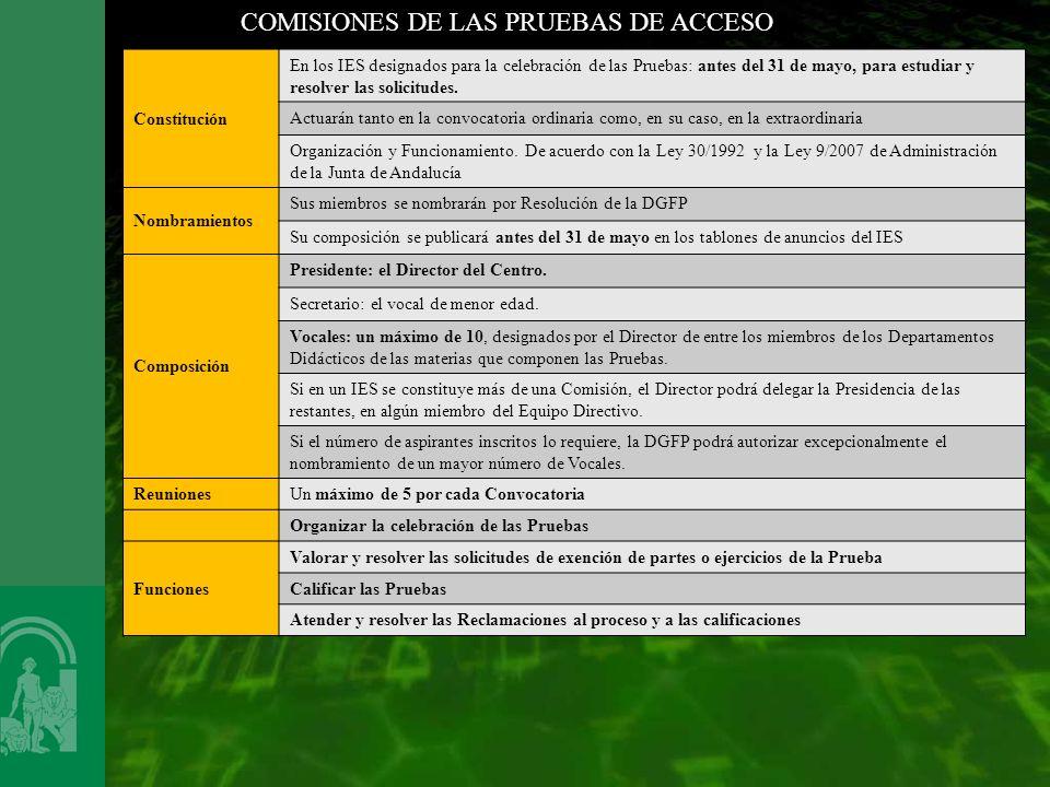 COMISIONES DE LAS PRUEBAS DE ACCESO Constitución En los IES designados para la celebración de las Pruebas: antes del 31 de mayo, para estudiar y resolver las solicitudes.