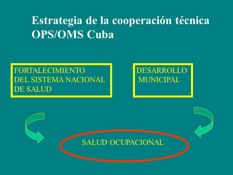 Estrategia de la cooperación técnica OPS/OMS Cuba FORTALECIMIENTO DEL SISTEMA NACIONAL DE SALUD DESARROLLO MUNICIPAL SALUD OCUPACIONAL