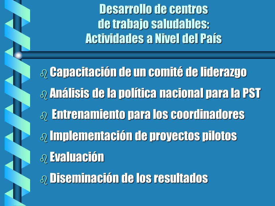 Desarrollo de centros de trabajo saludables: Actividades a Nivel del País b Capacitación de un comité de liderazgo b Análisis de la política nacional