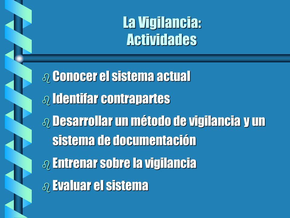 La Vigilancia: Actividades b Conocer el sistema actual b Identifar contrapartes b Desarrollar un método de vigilancia y un sistema de documentación b