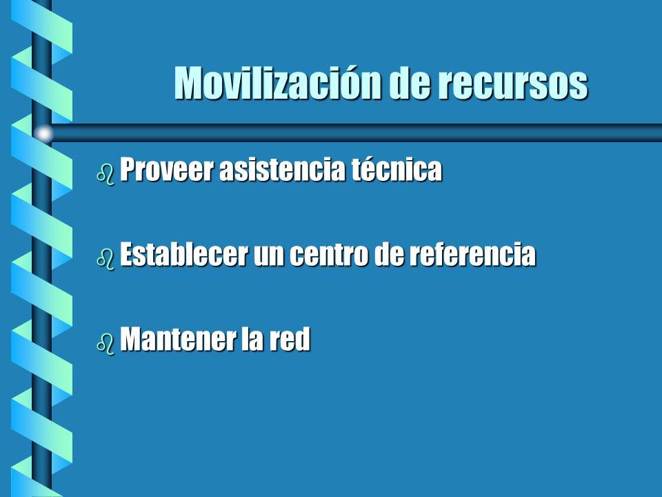 Movilización de recursos b Proveer asistencia técnica b Establecer un centro de referencia b Mantener la red