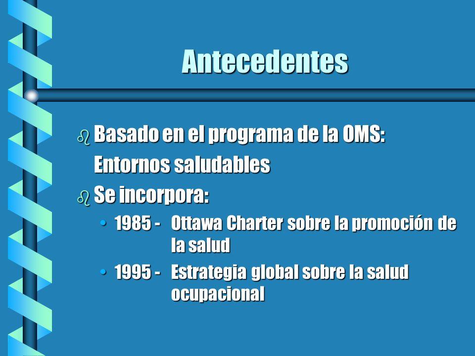 Antecedentes b Basado en el programa de la OMS: Entornos saludables b Se incorpora: 1985 - Ottawa Charter sobre la promoción de la salud1985 - Ottawa