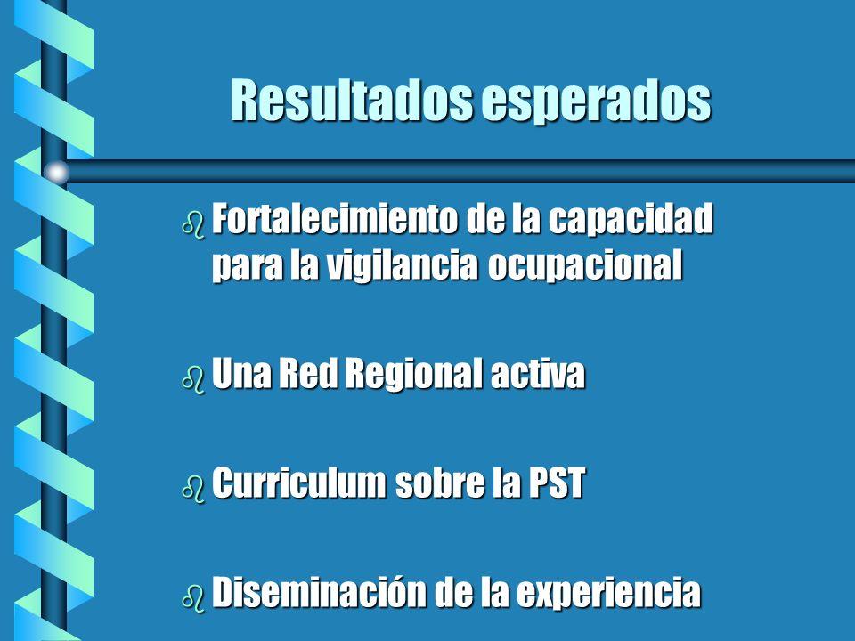 Resultados esperados b Fortalecimiento de la capacidad para la vigilancia ocupacional b Una Red Regional activa b Curriculum sobre la PST b Diseminaci